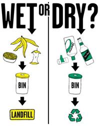 wet or dry waste diagram